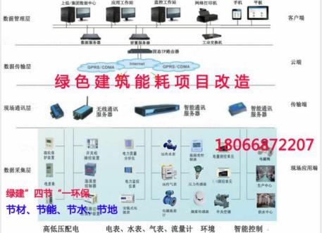DD503多回路能耗监测仪表应用广泛,好品质